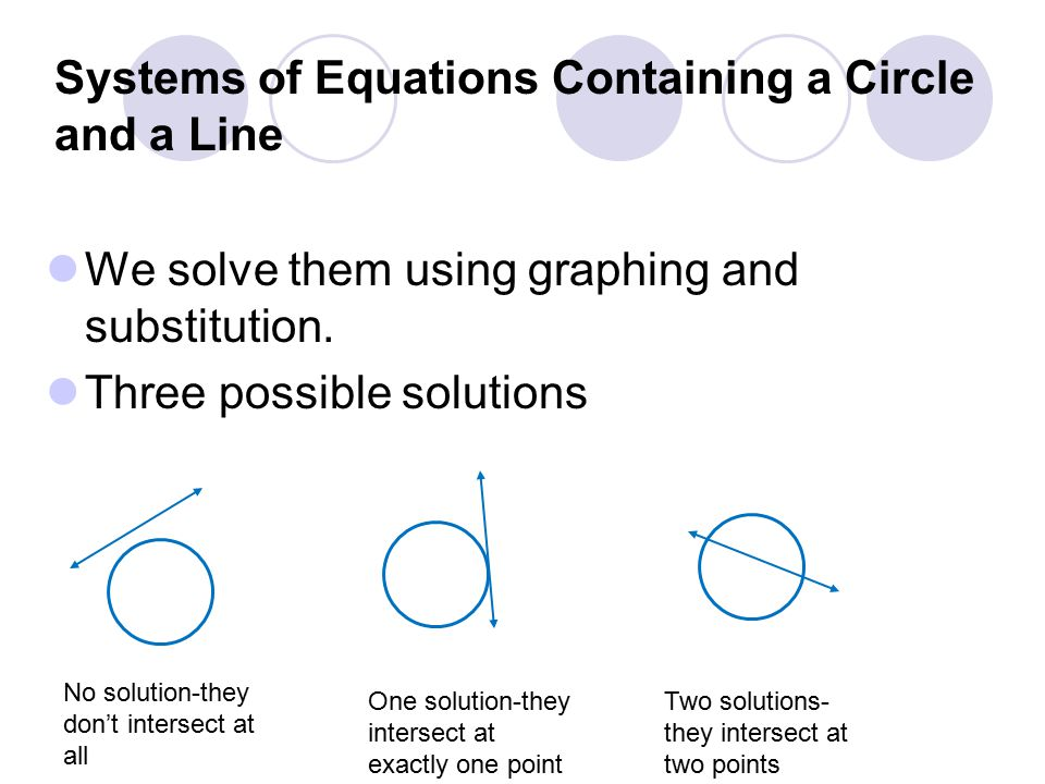 Systems of Equations Containing a Circle and a Line