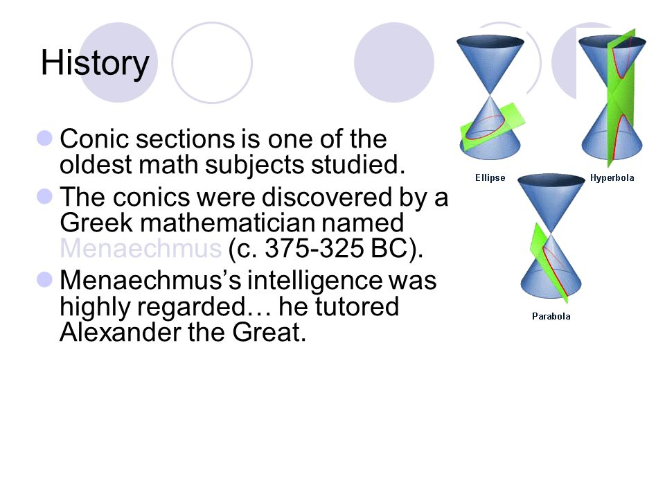 History Conic sections is one of the oldest math subjects studied.