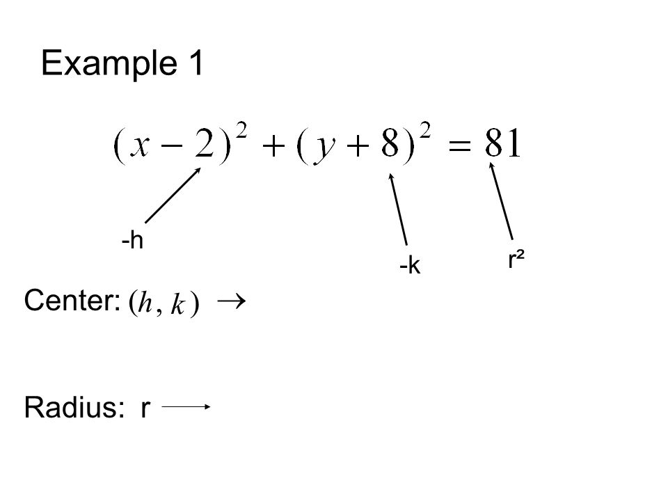 Example 1 -h r² -k Center: Radius: r ( ) , ® h k