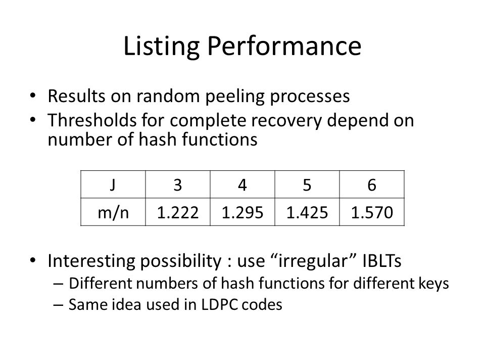 Listing Performance Results on random peeling processes