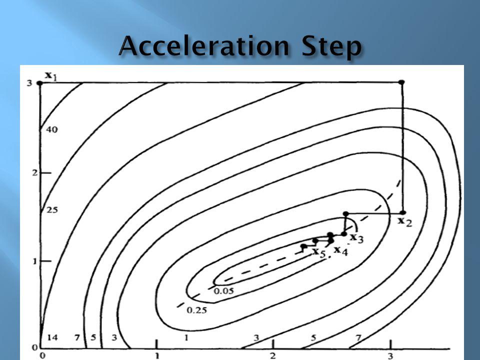 Acceleration Step