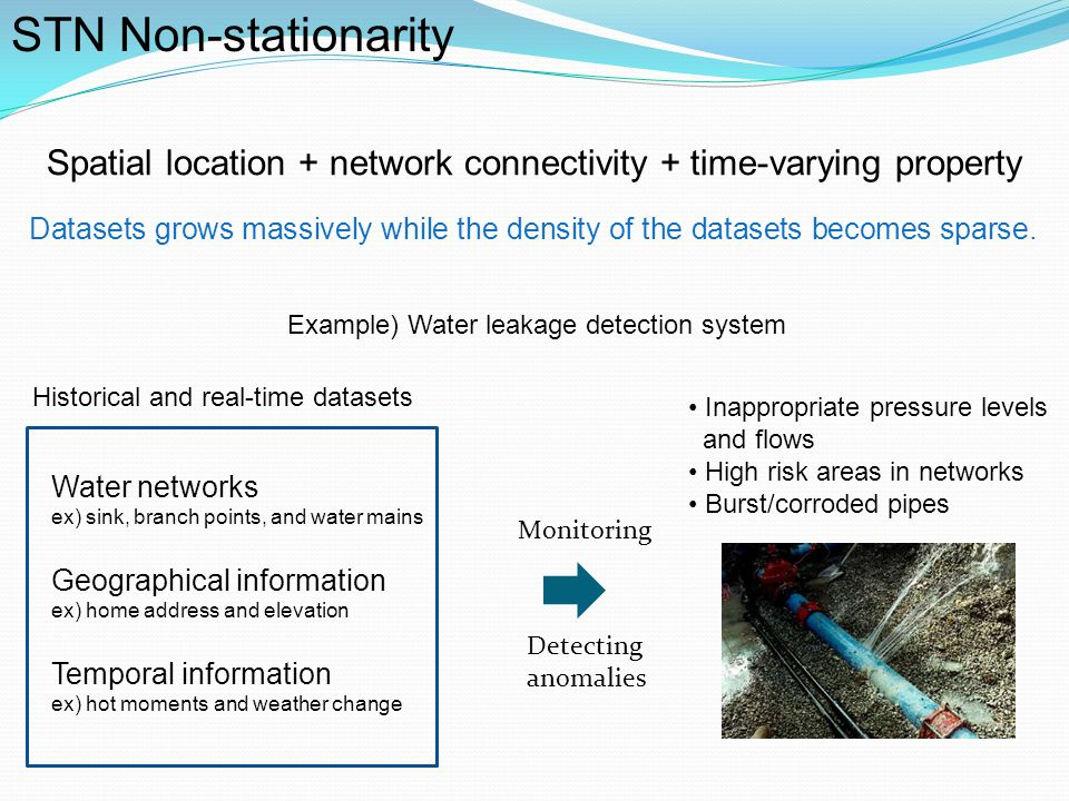 STN Non-stationarity Spatial location + network connectivity + time-varying property.