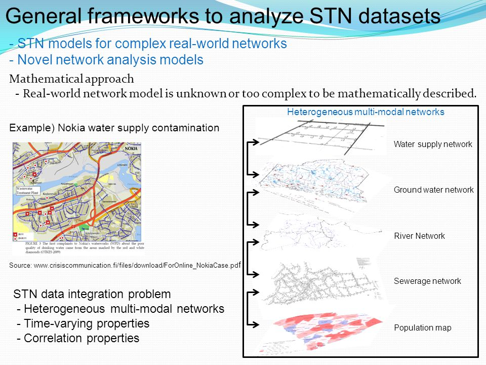 General frameworks to analyze STN datasets