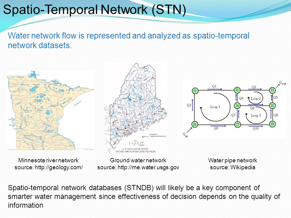 Spatio-Temporal Network (STN)