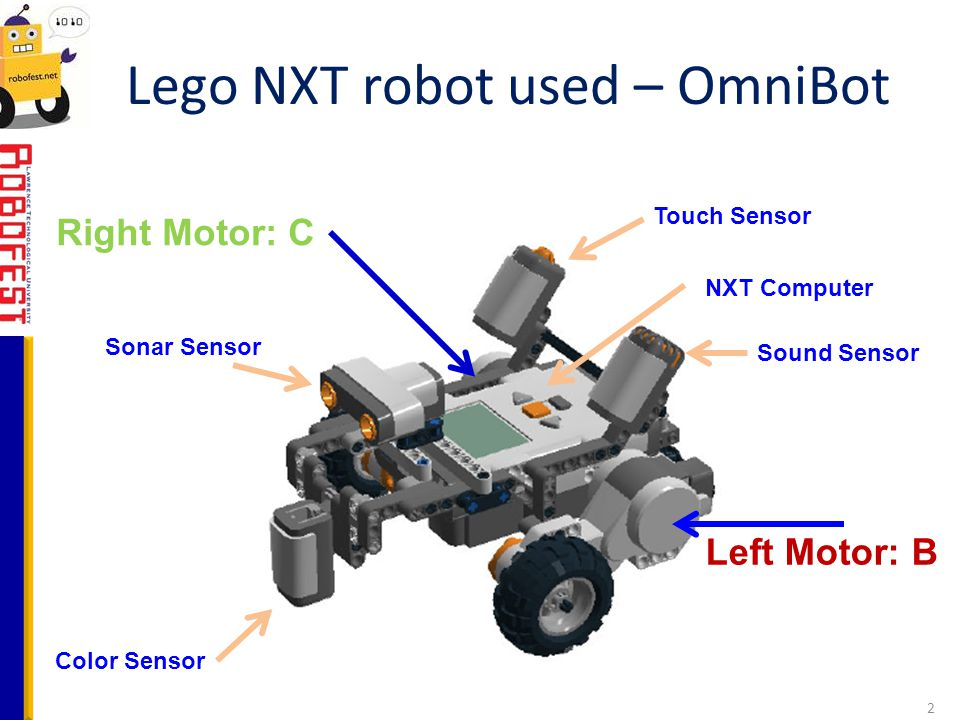 Lego NXT robot used – OmniBot