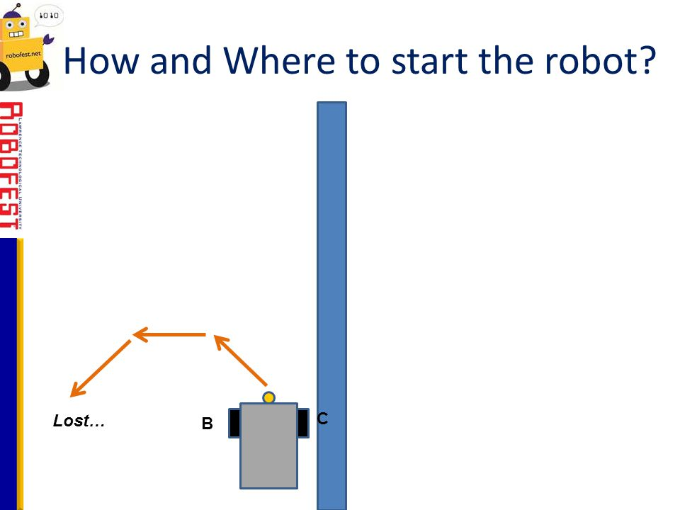 How and Where to start the robot