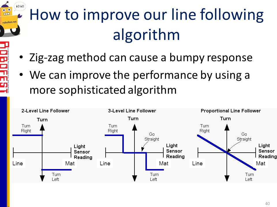 How to improve our line following algorithm
