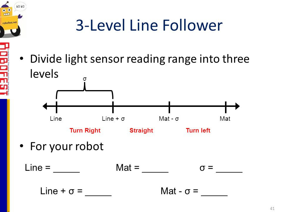 3-Level Line Follower Divide light sensor reading range into three levels. For your robot. σ. Line.