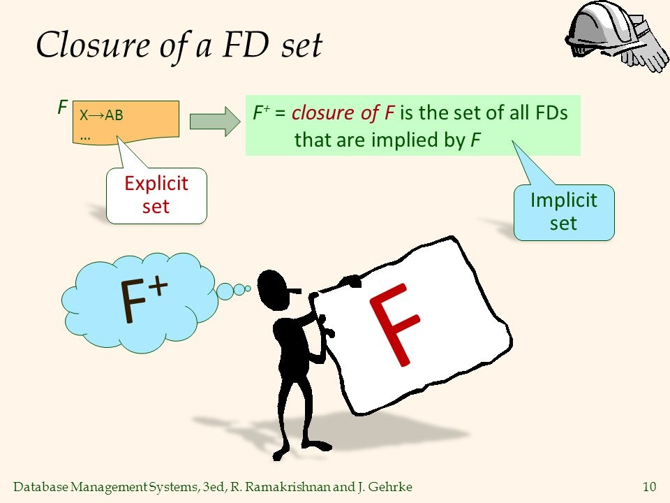 Closure of a FD set F. F+ = closure of F is the set of all FDs that are implied by F. X→AB. … Explicit set.