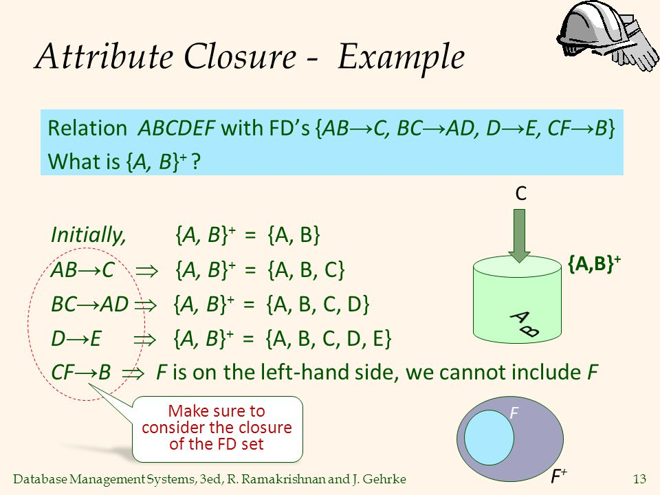Attribute Closure - Example