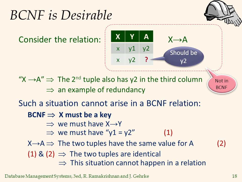 BCNF is Desirable Consider the relation: X→A