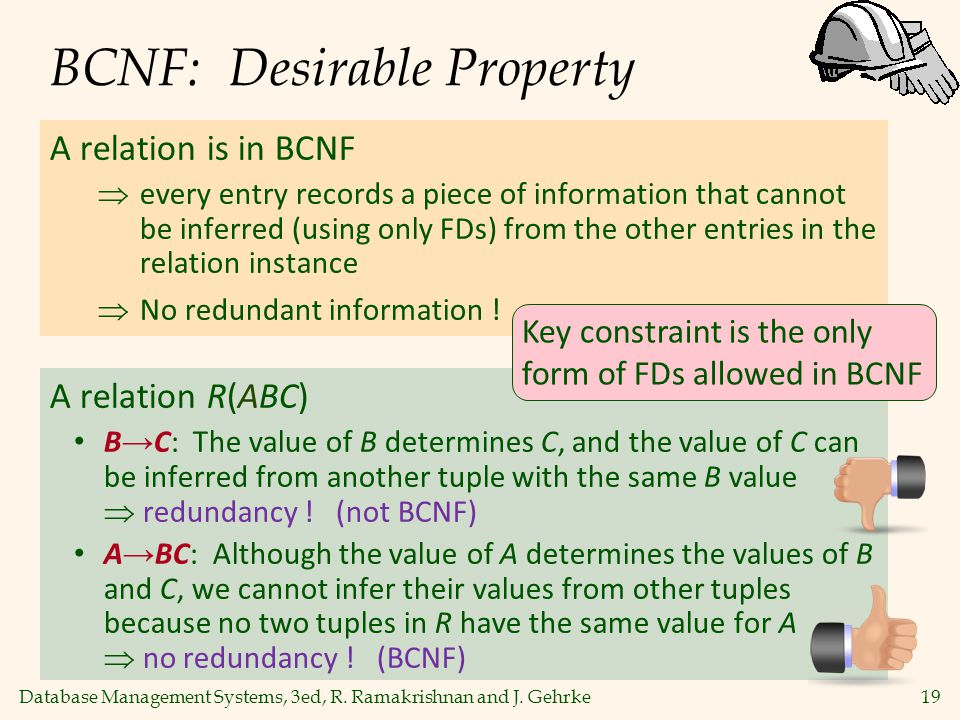BCNF: Desirable Property