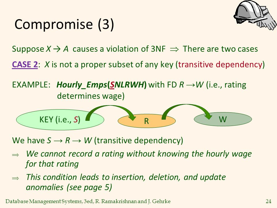 Compromise (3) Suppose X → A causes a violation of 3NF  There are two cases.