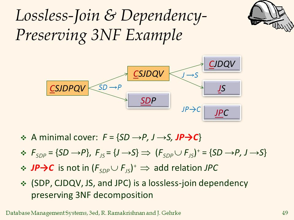Lossless-Join & Dependency-Preserving 3NF Example