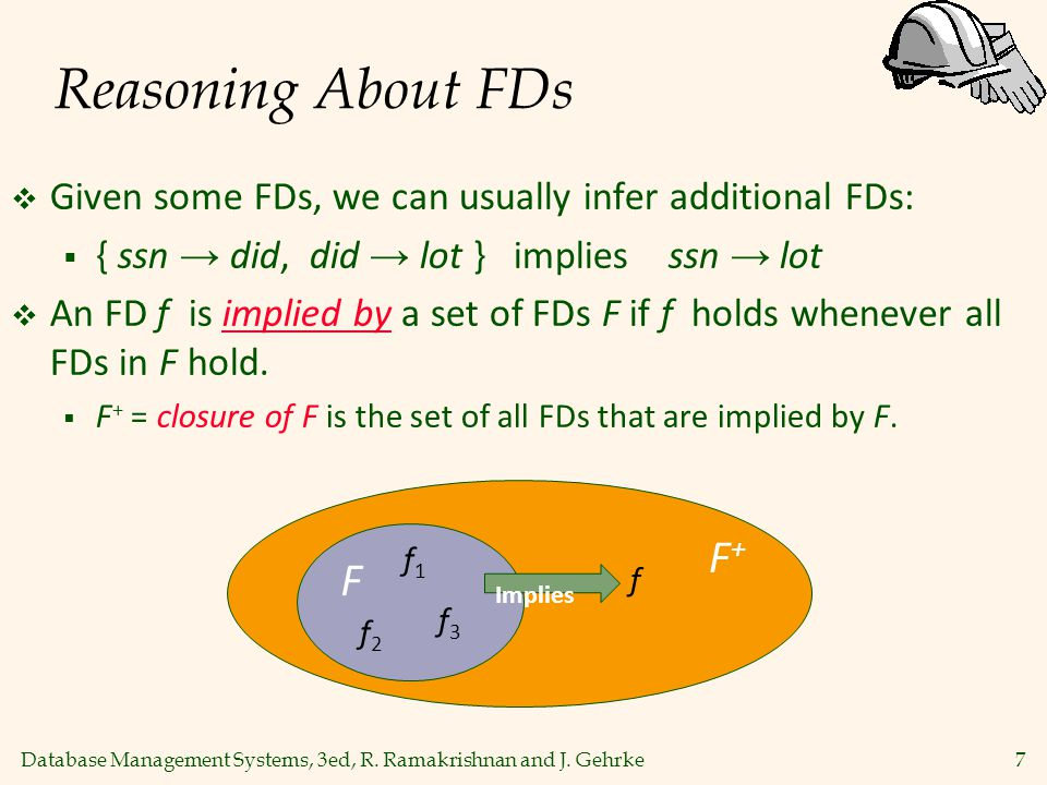 Reasoning About FDs F+ F