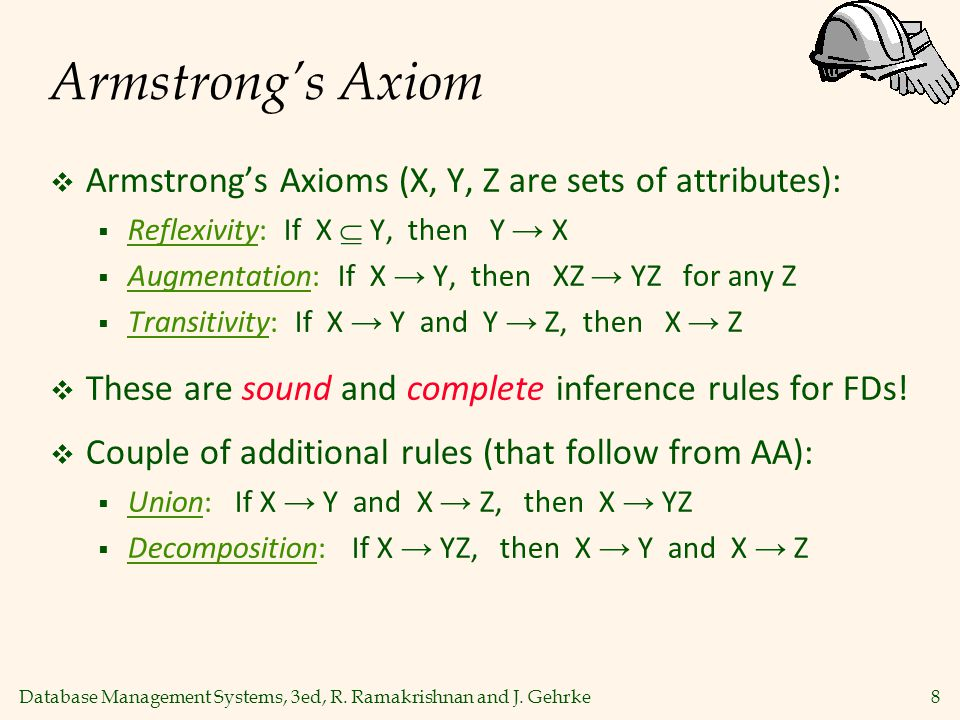 Armstrong's Axiom Armstrong's Axioms (X, Y, Z are sets of attributes):