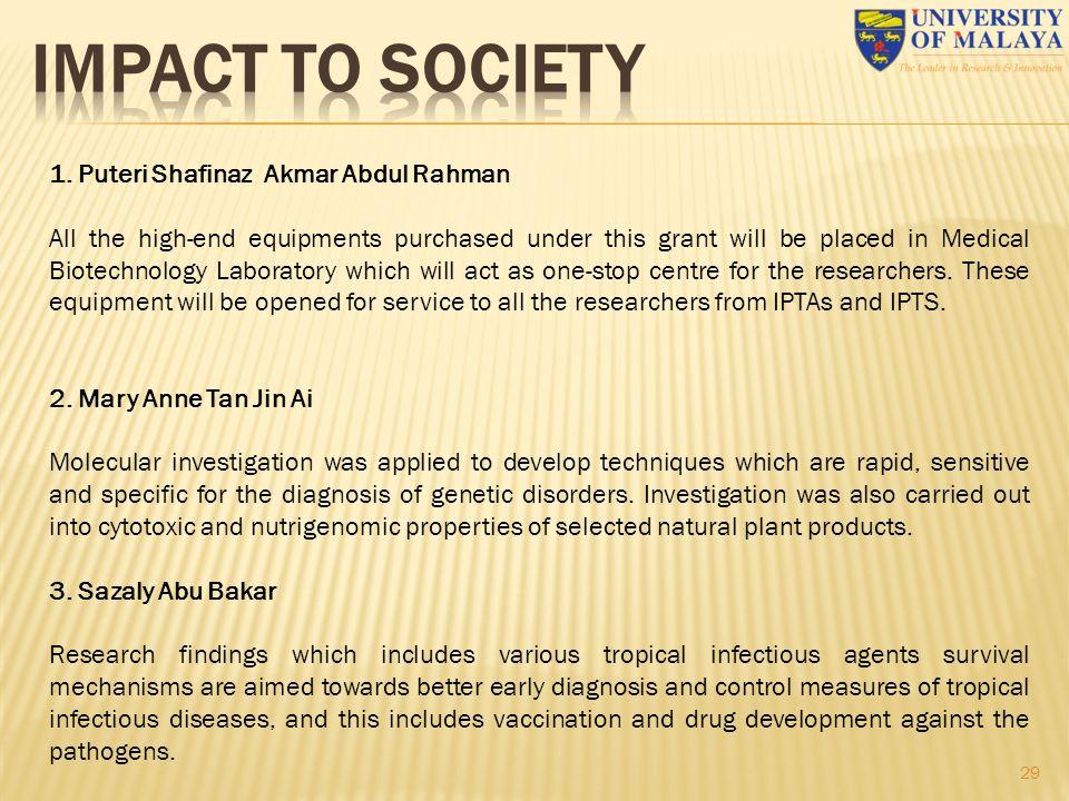 IMPACT TO SOCIETY 1. Puteri Shafinaz Akmar Abdul Rahman