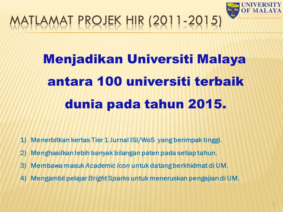 MATLAMAT PROJEK HIR (2011-2015)