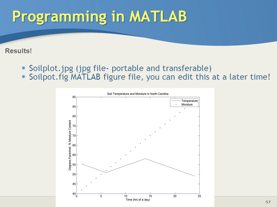 Programming in MATLAB Results! Soilplot.jpg (jpg file- portable and transferable)