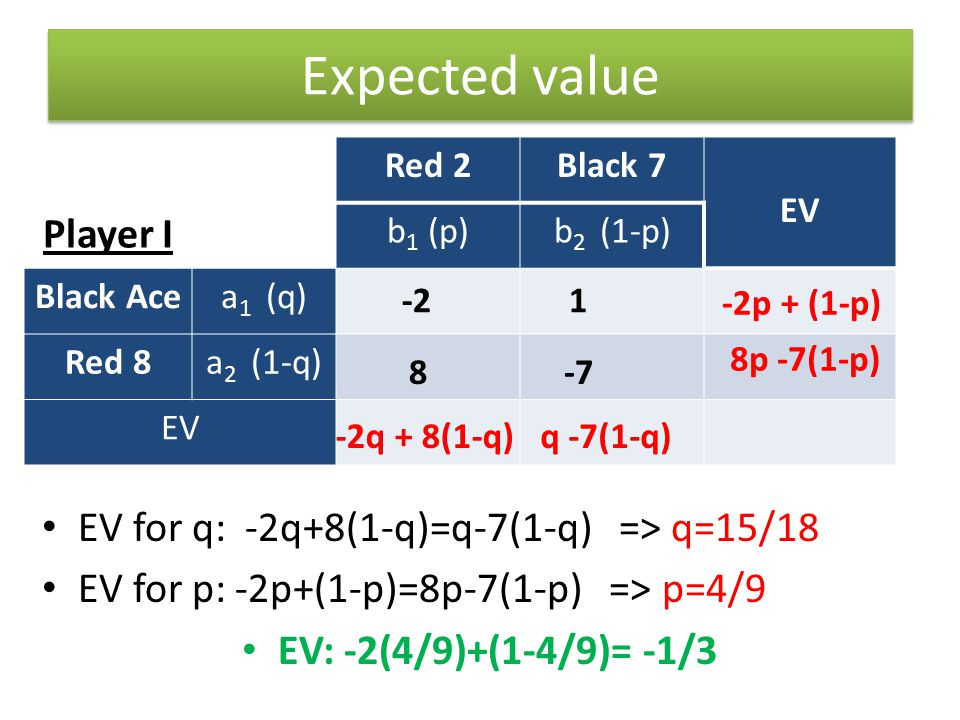 Expected value Player I EV for q: -2q+8(1-q)=q-7(1-q) => q=15/18