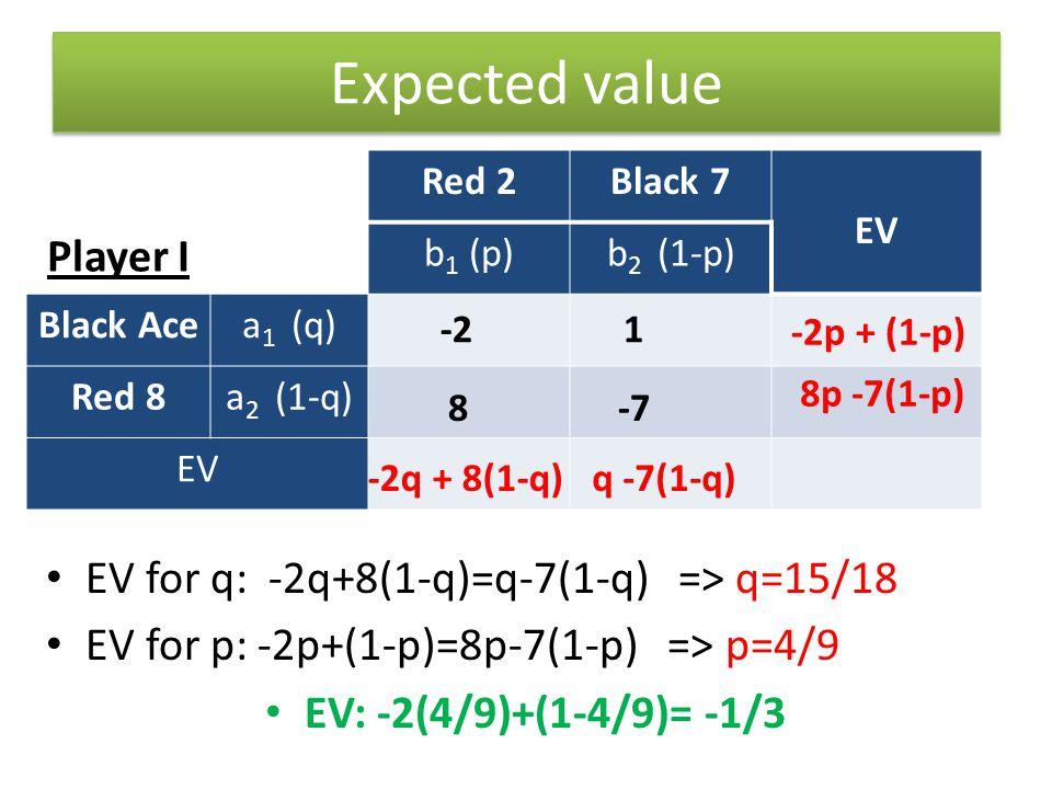 Expected value Player I EV for q: -2q+8(1-q)=q-7(1-q) => q=15/18