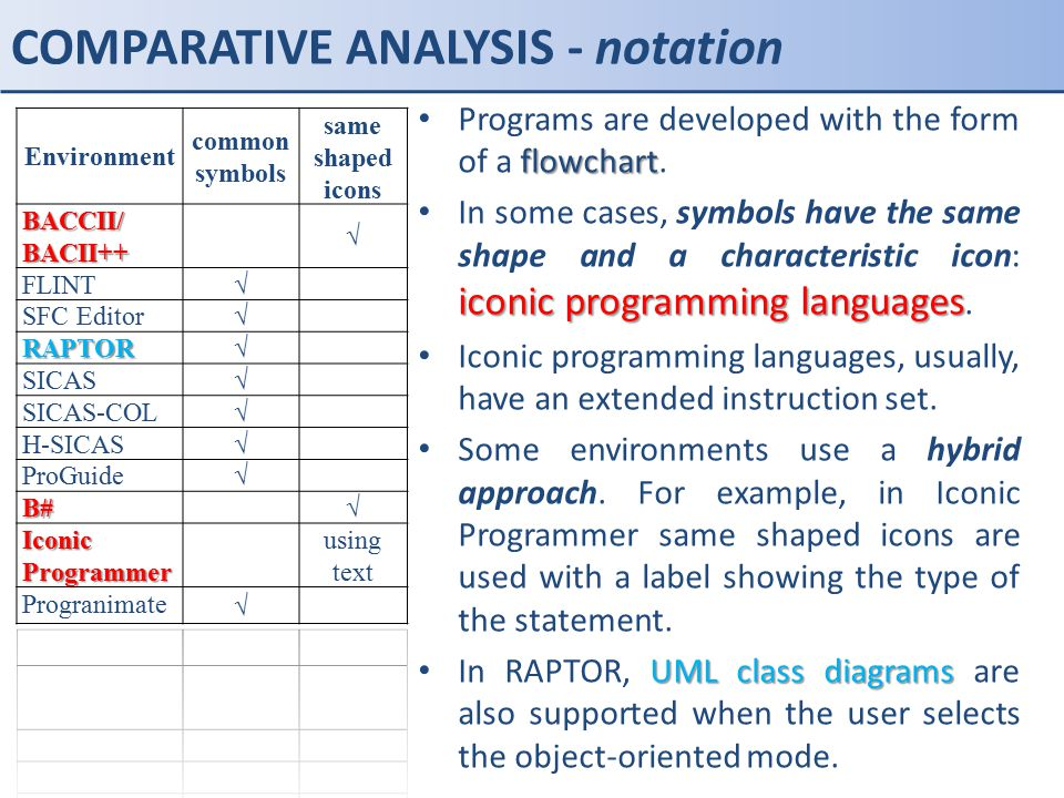 COMPARATIVE ANALYSIS - notation
