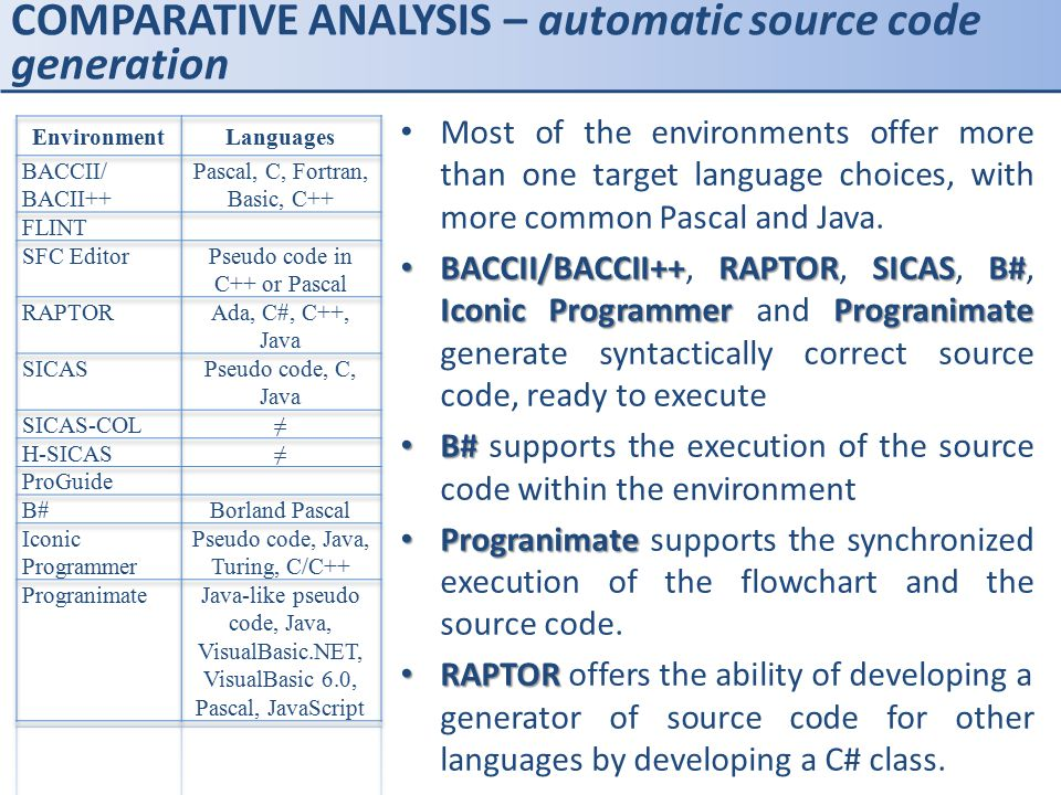 COMPARATIVE ANALYSIS – automatic source code generation