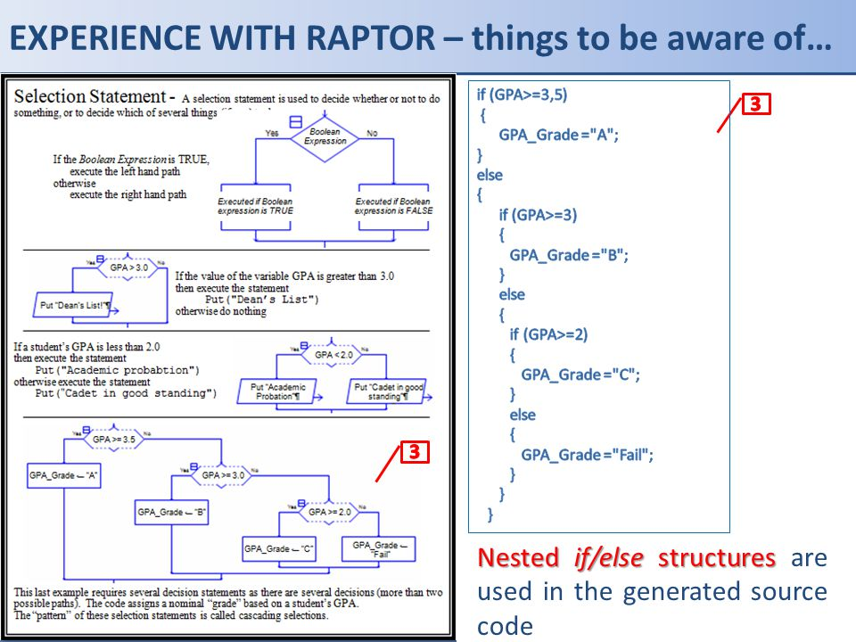 EXPERIENCE WITH RAPTOR – things to be aware of…