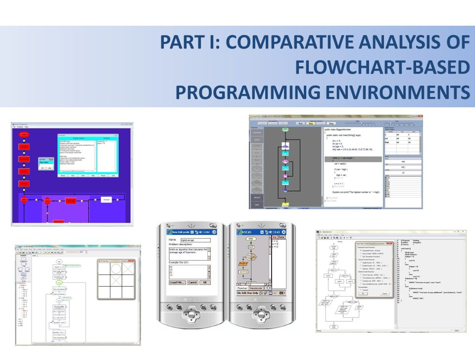 PART I: COMPARATIVE ANALYSIS OF FLOWCHART-BASED PROGRAMMING ENVIRONMENTS