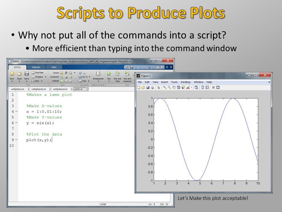 Scripts to Produce Plots