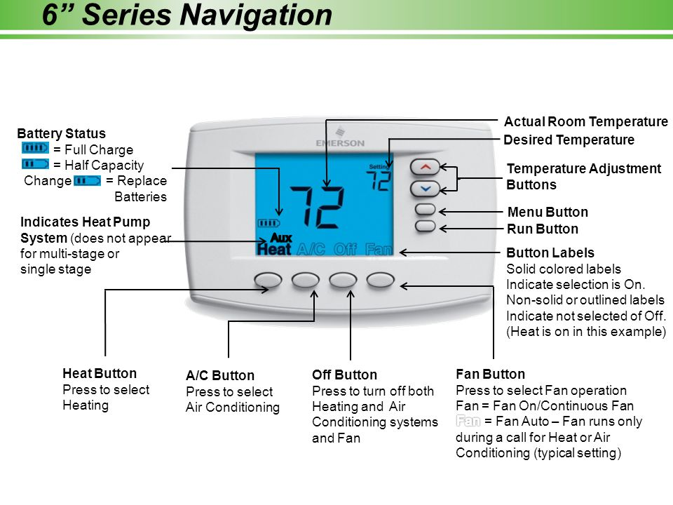 6 Series Navigation Actual Room Temperature Battery Status
