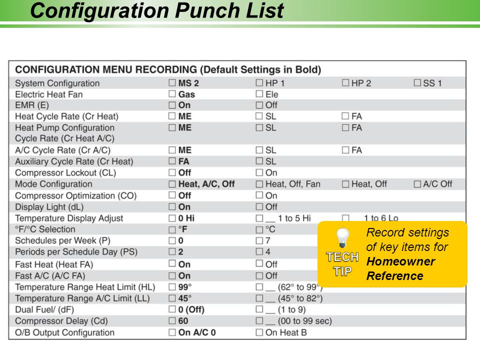Configuration Punch List