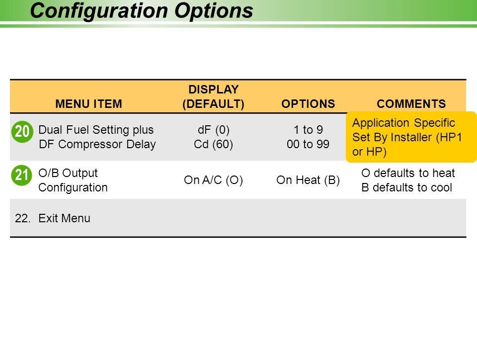 Configuration Options
