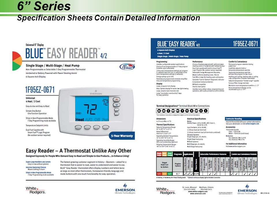 6 Series Specification Sheets Contain Detailed Information
