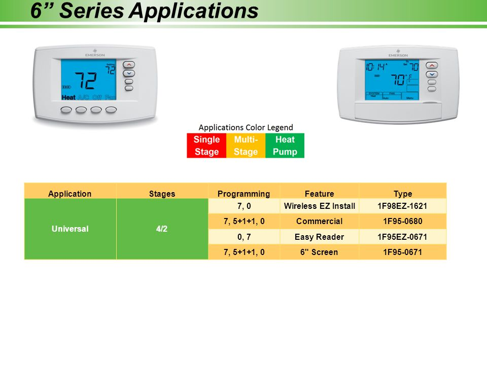 6 Series Applications Application Stages Programming Feature Type