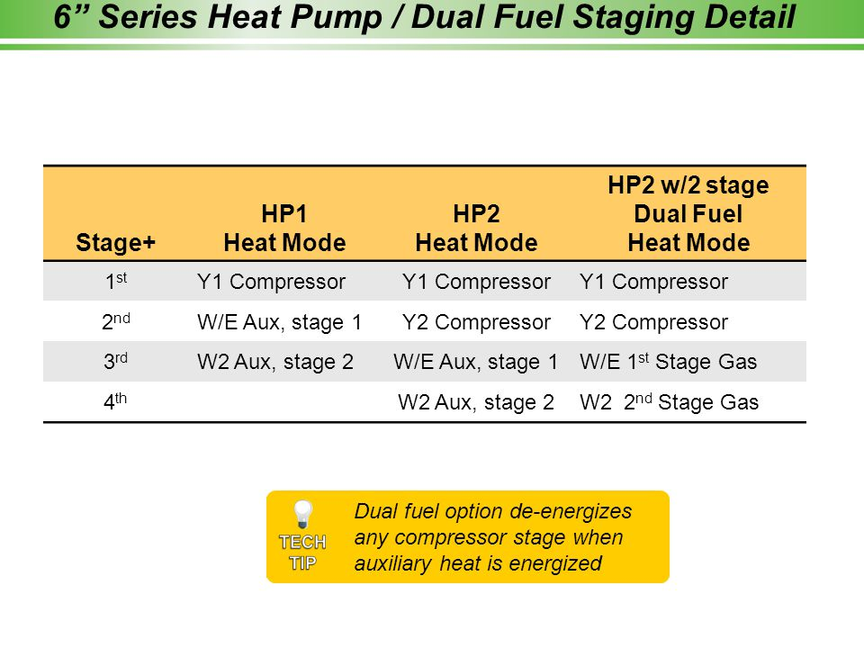 6 Series Heat Pump / Dual Fuel Staging Detail