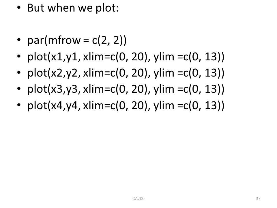 plot(x1,y1, xlim=c(0, 20), ylim =c(0, 13))