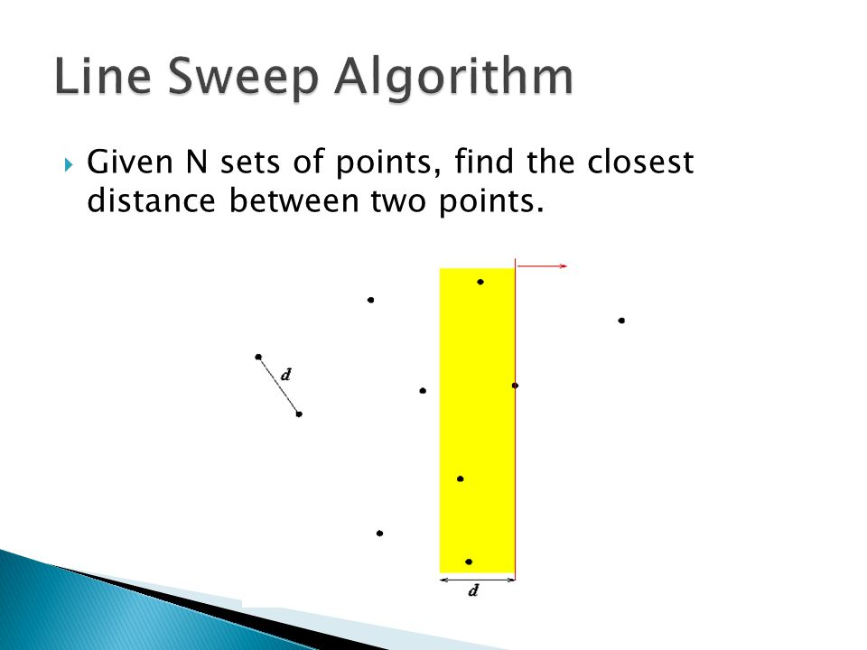 Line Sweep Algorithm Given N sets of points, find the closest distance between two points.