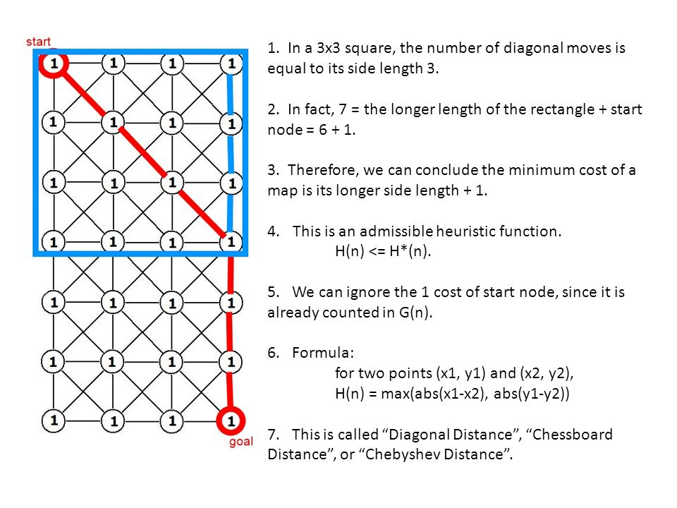 1. In a 3x3 square, the number of diagonal moves is equal to its side length 3.
