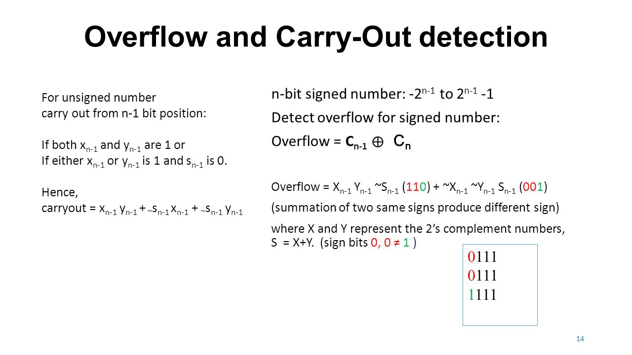 Overflow and Carry-Out detection