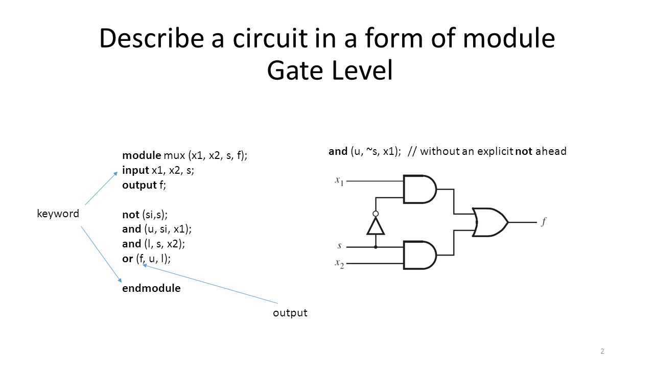 Describe a circuit in a form of module Gate Level