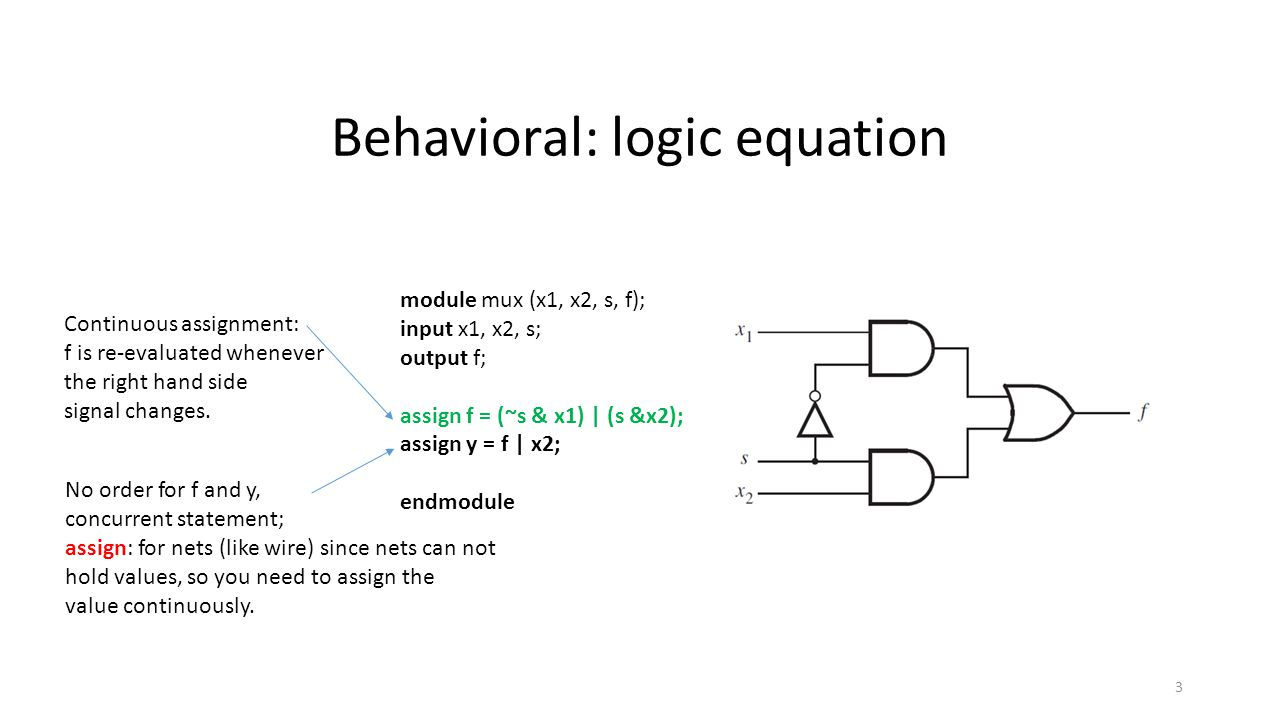 Behavioral: logic equation
