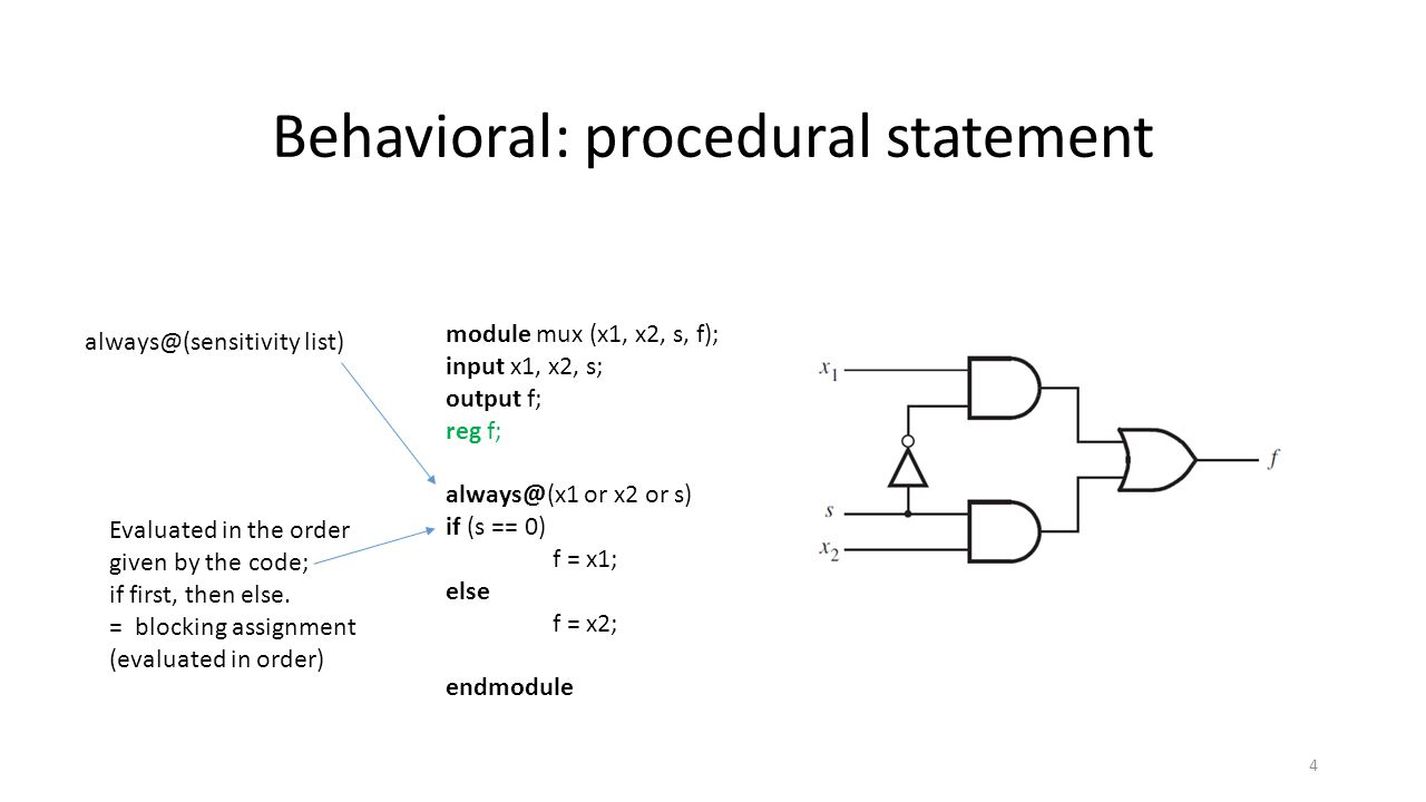 Behavioral: procedural statement
