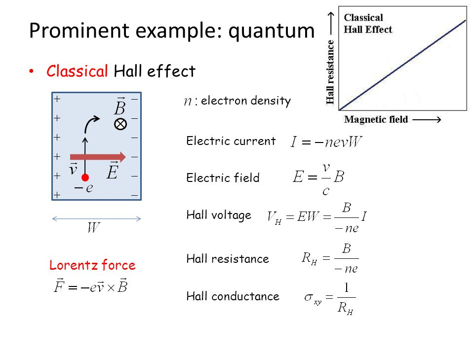 Prominent example: quantum Hall effect