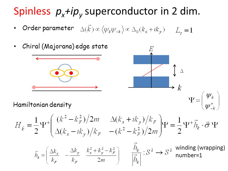 Spinless px+ipy superconductor in 2 dim.