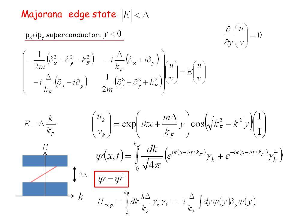 Majorana edge state px+ipy superconductor: