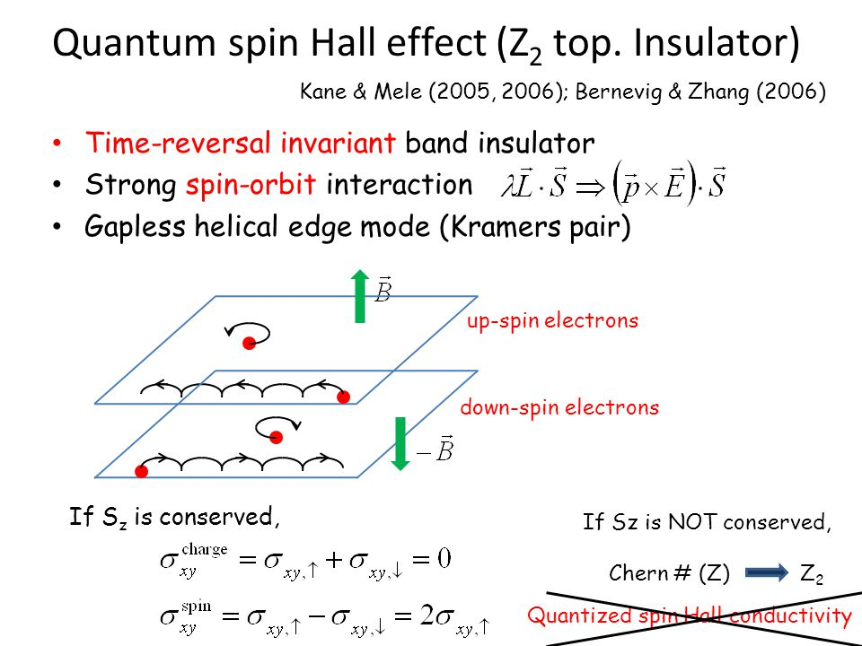 Quantum spin Hall effect (Z2 top. Insulator)
