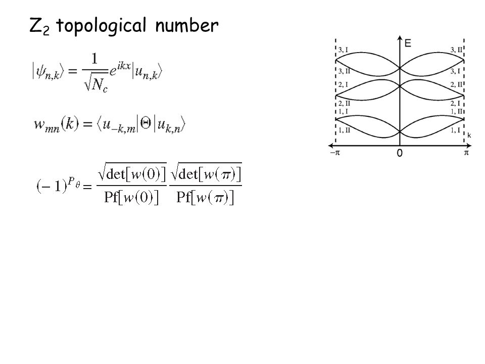Z2 topological number
