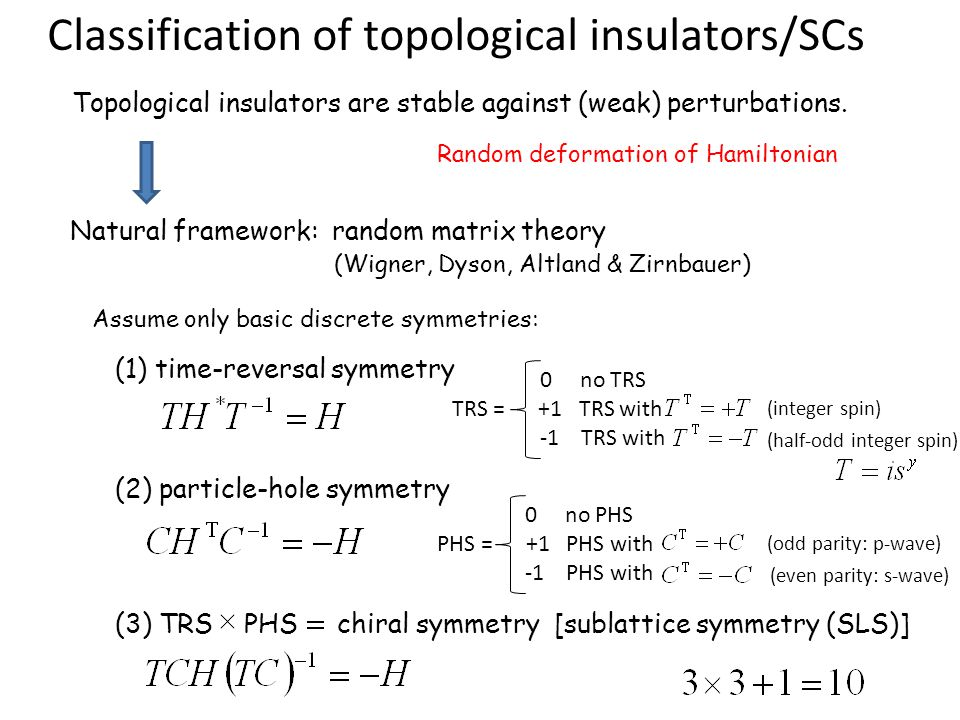 Classification of topological insulators/SCs