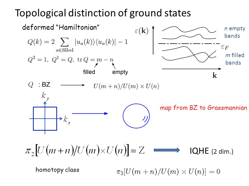 Topological distinction of ground states